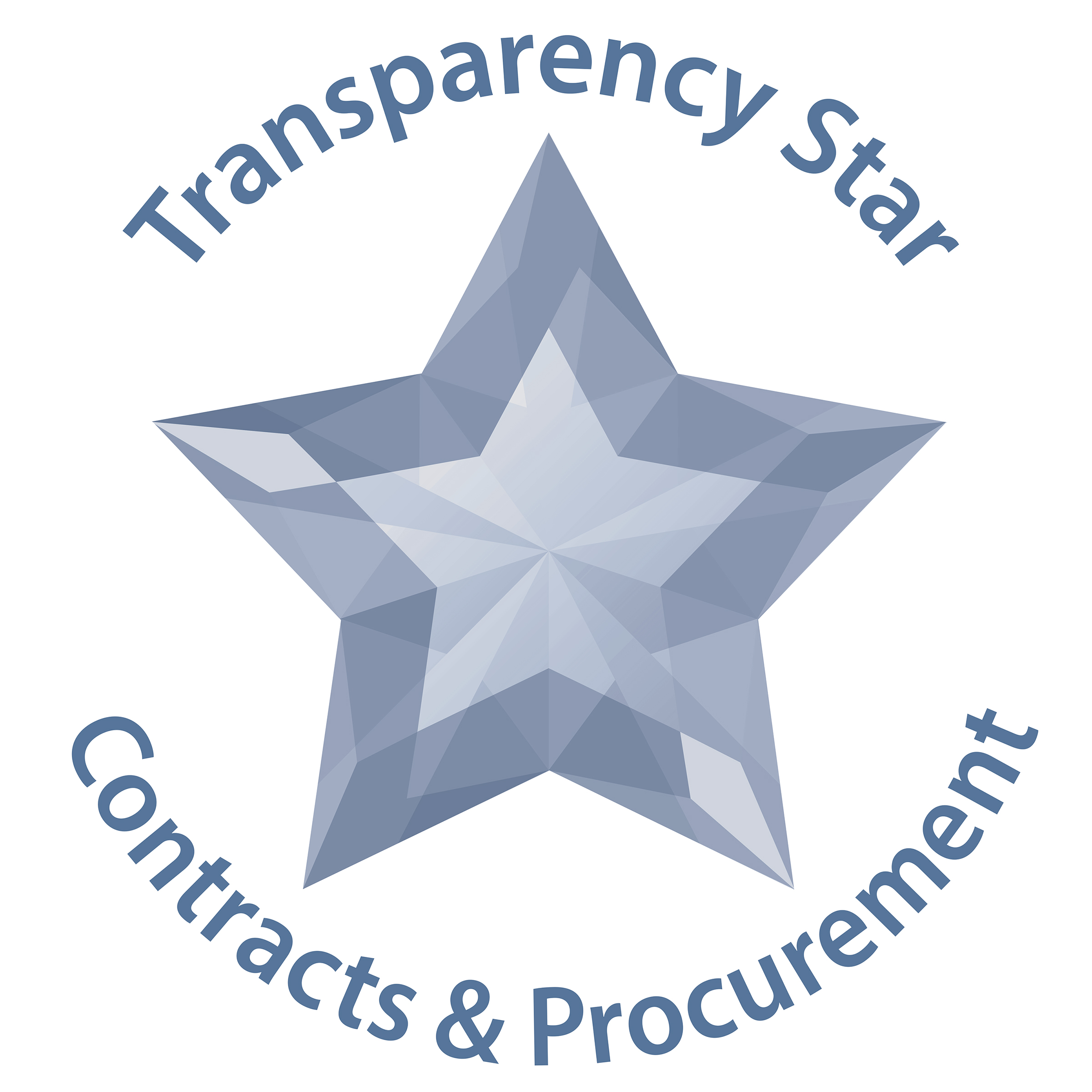Contracts and Procurement